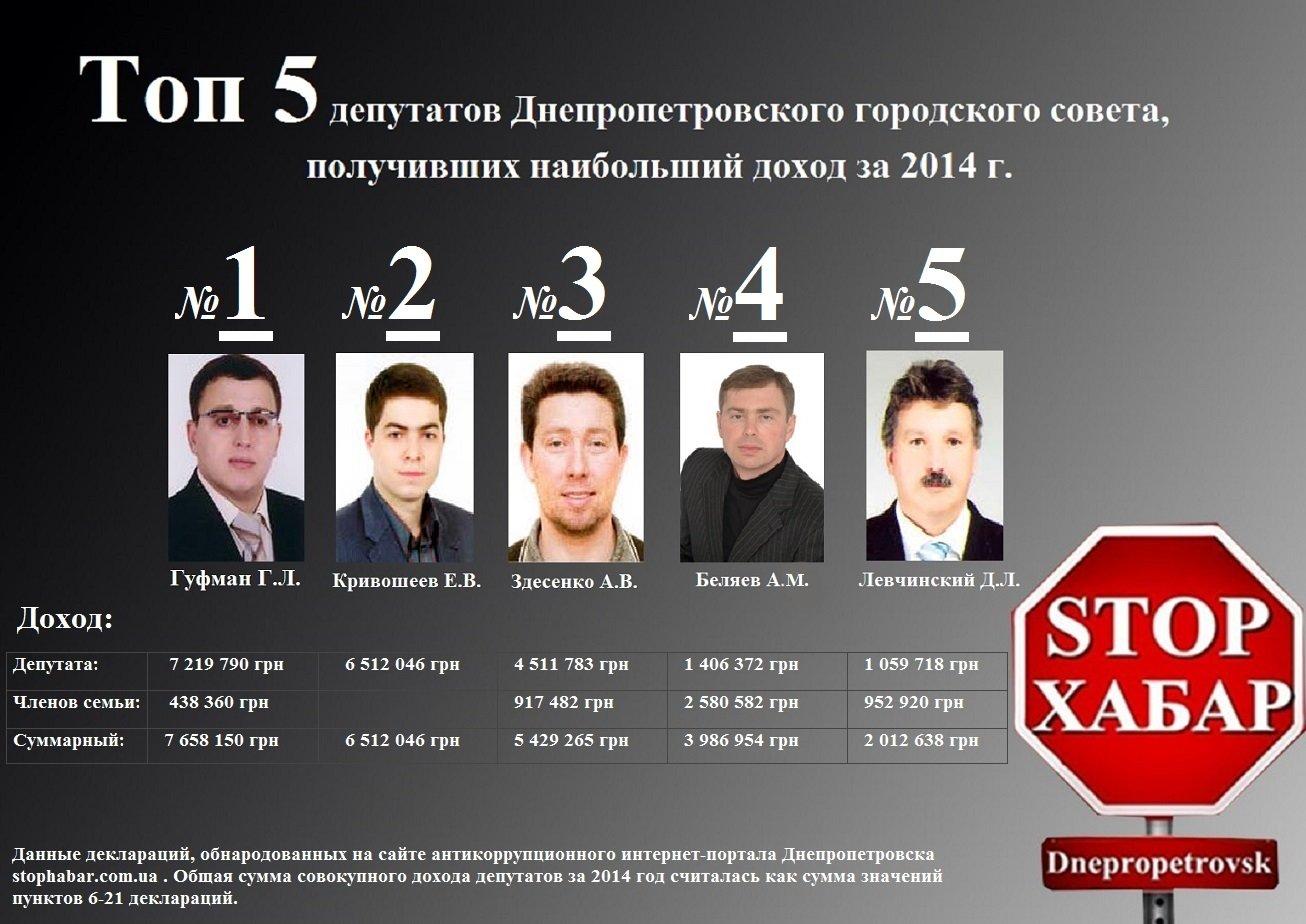 «Декларация депутата – доверие избирателей»